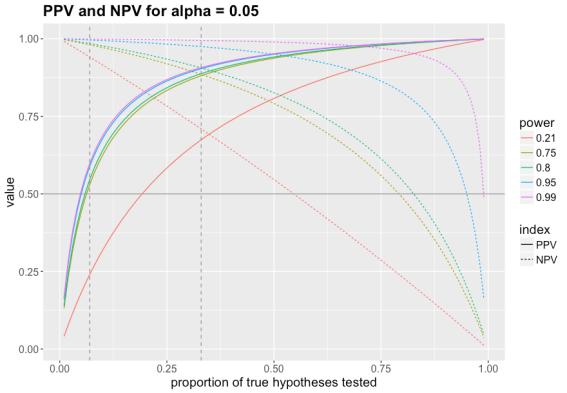 Figure2_PVplot